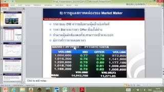 Trader Innovation - กลเม็ดทำกำไรจาก DW