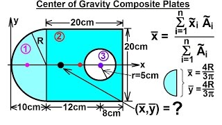 Mechanical Engineering: Centroids & Center of Gravity (18 of 25) C. G. of a Composite Plate 3