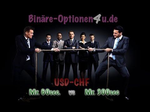 Is binary options safe quora