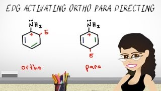 Ortho Para Directing Activators EAS vid 11 by Leah Fisch