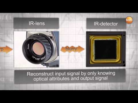 SuperResolution-technology-for-thermal-imagerss-(long-version).PNG