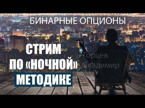 Михаил шевченко бинарные опционы отзывы реальные от новичков форум