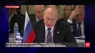 Россия готова воевать с ИГИЛ в обмен на Крым и Донбасс, Грани правды