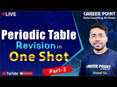Periodic Table | Revision | NEET & JEE | Vishal Tiwari (VT Sir) | CP Kota