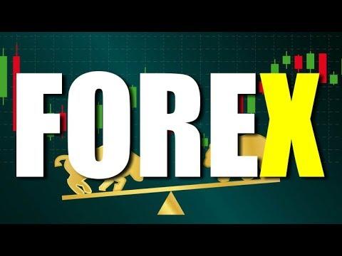 Piattaforme di trading binario