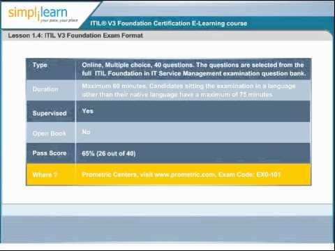 ITIL V3 foundation (2011) Exam Format | ITIL Certification Online ...