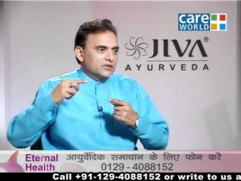 Fighting Pollution with Ayurveda | Eternal Health Ep#173 ( 2  )