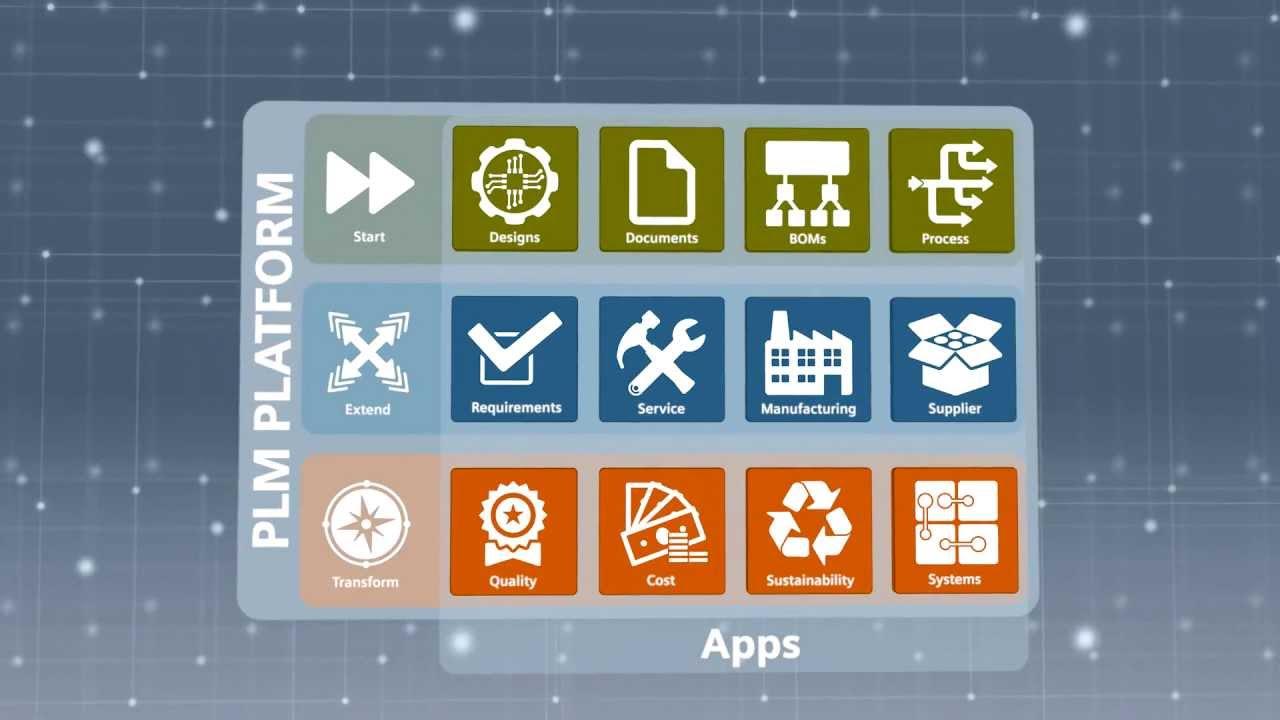 Vorschaubild: Teamcenter: Vereinfachen Sie Ihr PLM