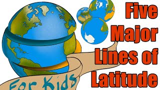 Five Major Lines of Latitude - Explanation for Kids