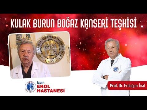 Kulak Burun Boğaz Kanseri Teşhisi - Prof. Dr. Erdoğan İnal - İzmir Ekol Hastanesi