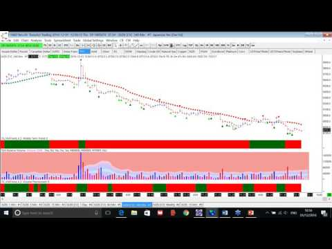 The ultimate forex trading plan guide