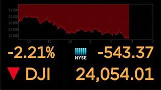 Gambar cover Dow Jones live feed