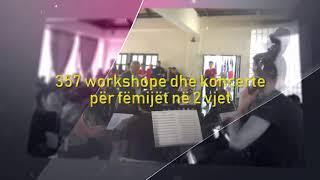 """Video permbledhese e """"Edukimi permes Kultures"""" 2018"""