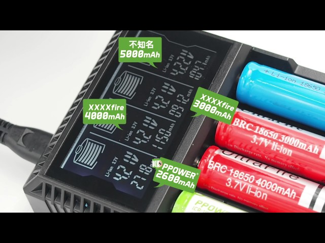 18650 Lithium Ion Rechargeable Battery Real Capacity Testing!