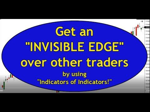 Dviejų tipų akcijų pasirinkimo sandoriai