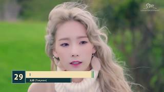 排行榜 - 韓語人氣排行榜 KKBOX 韓語單曲排行月榜 (15/5更新) 50 Chinese KTV songs