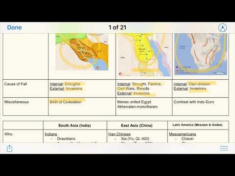 CRASH COURSE: AP World History Exam Cram Review (Pt. 1 ...