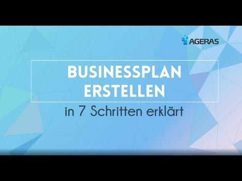 , title : 'Businessplan erstellen – in 7 Schritten erklärt