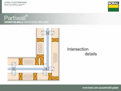 USG Boral Partiwall Separating Wall System
