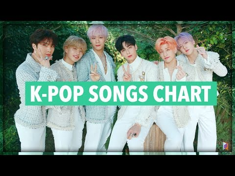 K-POP SONGS CHART | FEBRUARY 2019 (WEEK 2)