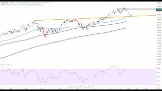 Wall Street – Kein Schritt nach vorne…