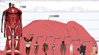The Biggest Titan Of All - Titan Size Comparison (HD).