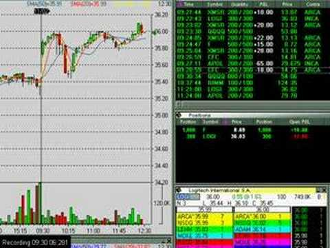 Live Stock Day Trading Online for 11-02 Part 3
