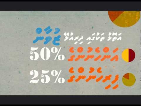 The World at Seven Billion – Maldives