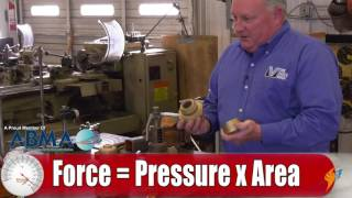 How a Safety Valve Works on a Steam Boiler - Boiling Point