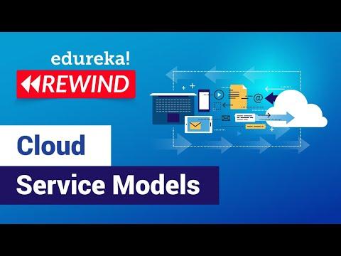 Cloud Computing Service Models Tutorial | Cloud Computing Training