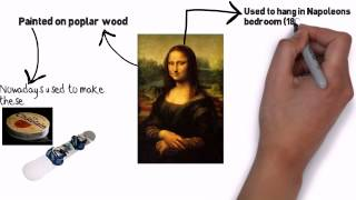 Unknown facts about the Mona Lisa