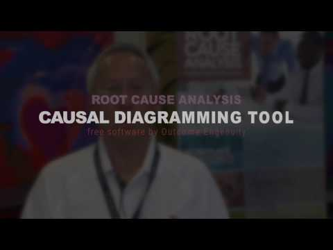 Interview - Root Cause Analysis Course and Tool - YouTube