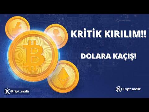 Kada bitcoin pradeda prekybos ateities sandorius
