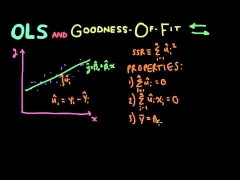Econometrics // Lecture 3: OLS and Goodness-Of-Fit (R-Squared)