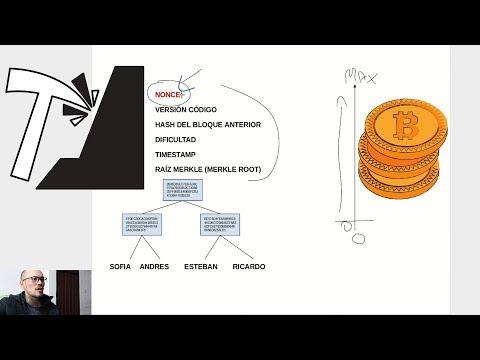 Kereskedelmi bitcoin cmc