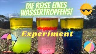 Die Reise eines Wassertropfens – EXPERIMENT
