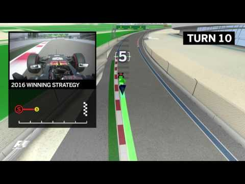 2017 Russian Grand Prix   Virtual Circuit Guide