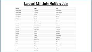 Laravel 5.8 - Join Multiple Table