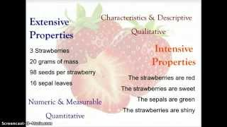 CH 2 CHEMISTRY PROPERTIES OF MATTER