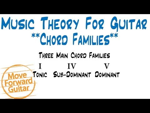 Music Theory for Guitar - Chord Families