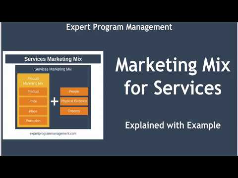 mp4 Marketing Mix In Service Industry, download Marketing Mix In Service Industry video klip Marketing Mix In Service Industry