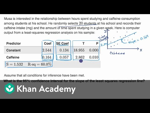 Confidence interval for the slope of a regression line (video