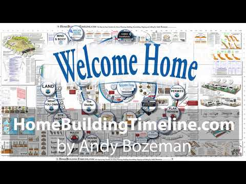 HOW TO USE HOME BUILDING TIMELINE