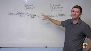 Wayfair Tech Explains It All: Alex Pankhurst on Inbound/Outbound Fulfillment