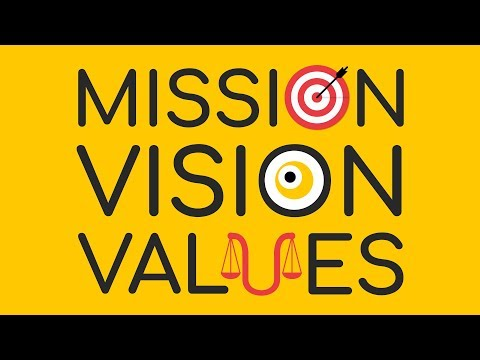 mp4 Business Plan Values, download Business Plan Values video klip Business Plan Values