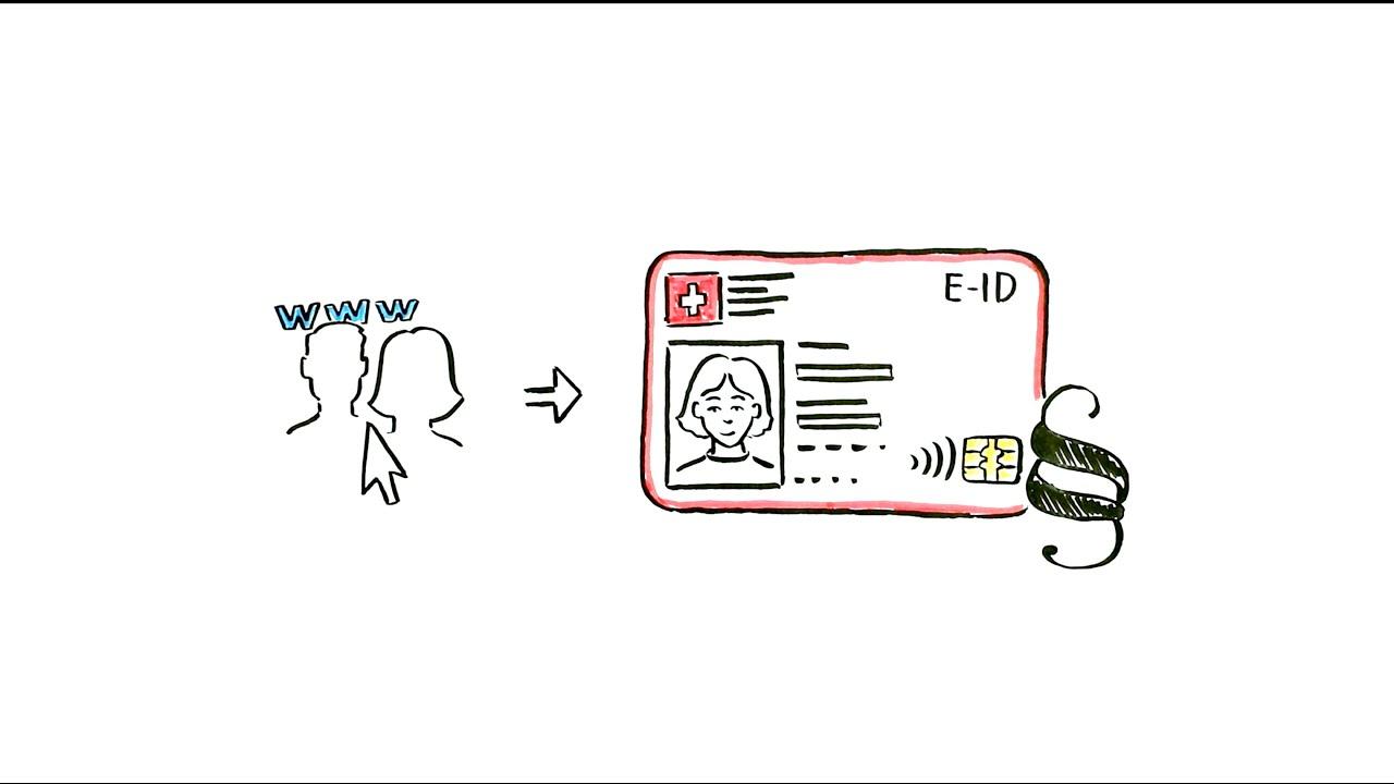 Bundesgesetz über elektronische Identifizierungsdienste (E-ID-Gesetz)