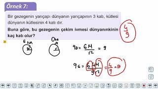 Eğitim Vadisi AYT Fizik 10.Föy Çembersel Hareket 2 (Kütle Çekim Kuvveti) Konu Anlatım Videoları