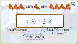 สื่อการเรียนการสอน ประโยคสัญลักษณ์ และการบวกจำนวน 2 จำนวน ที่ไม่เกิน 9 ป.1 คณิตศาสตร์