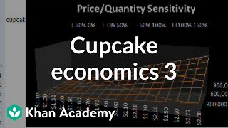 Cupcake Economics 3