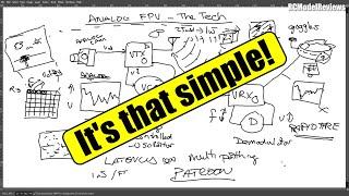 Explained: How FPV technology works - ANALOG